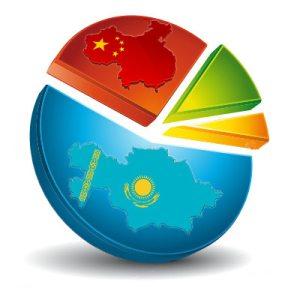 satoil dolya Доля Китая в нефтегазовых проектах Казахстана составляет 24%